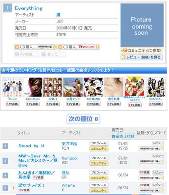 Oricon 3rd Day
